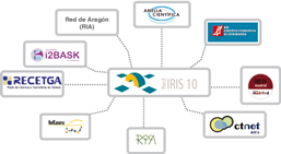 Interconnection of regional networks through RedIris.
