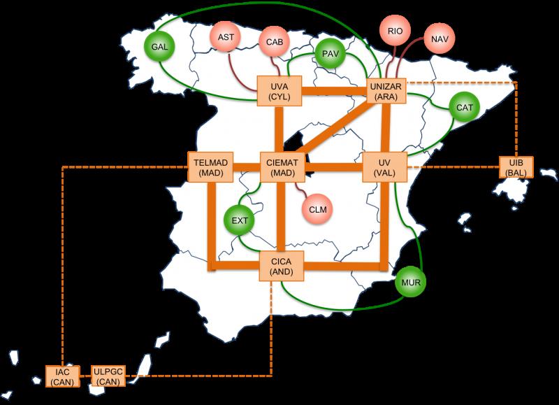 RECETGA trunk network