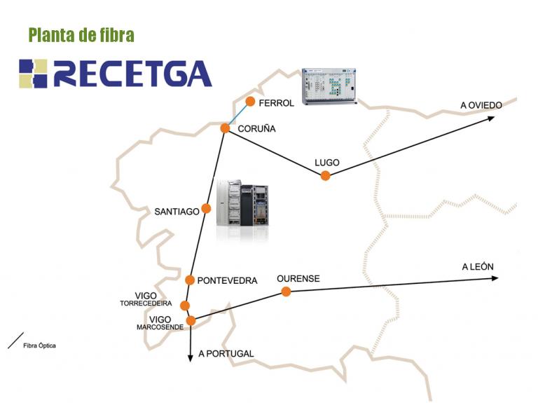 Fiber plant RECETGA