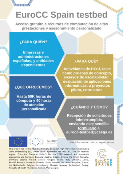 Convocatoria de proyectos de empresas e administraciones EuroCC