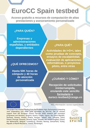Convocatoria de proxectos de empresas e administracións EuroCC